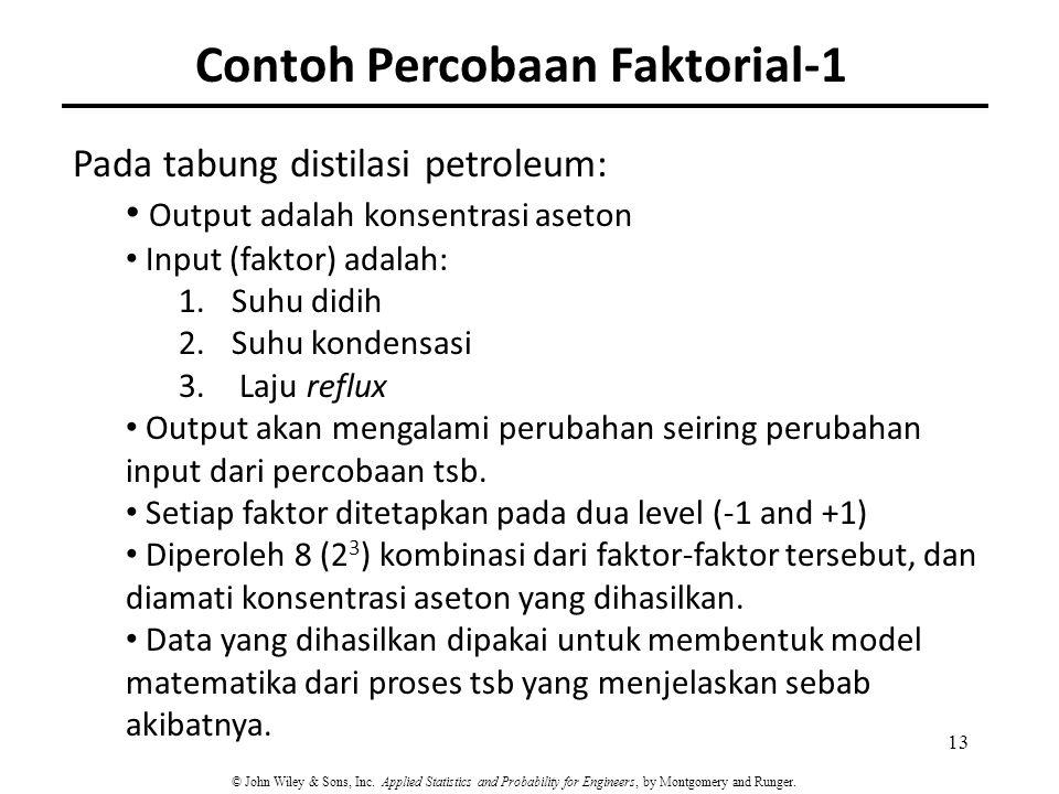 Contoh Percobaan Faktorial-1 13 Pada tabung distilasi petroleum: Output adalah konsentrasi aseton Input (faktor) adalah: 1.Suhu didih 2.Suhu kondensas