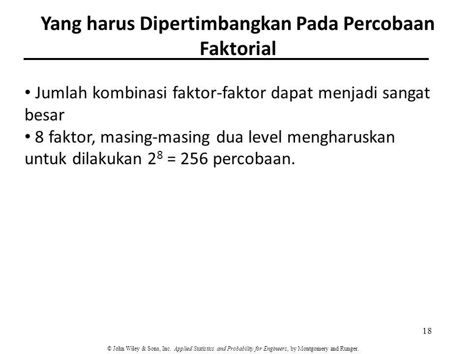 Yang harus Dipertimbangkan Pada Percobaan Faktorial 18 Jumlah kombinasi faktor-faktor dapat menjadi sangat besar 8 faktor, masing-masing dua level men