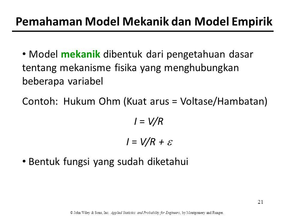 Pemahaman Model Mekanik dan Model Empirik Model mekanik dibentuk dari pengetahuan dasar tentang mekanisme fisika yang menghubungkan beberapa variabel