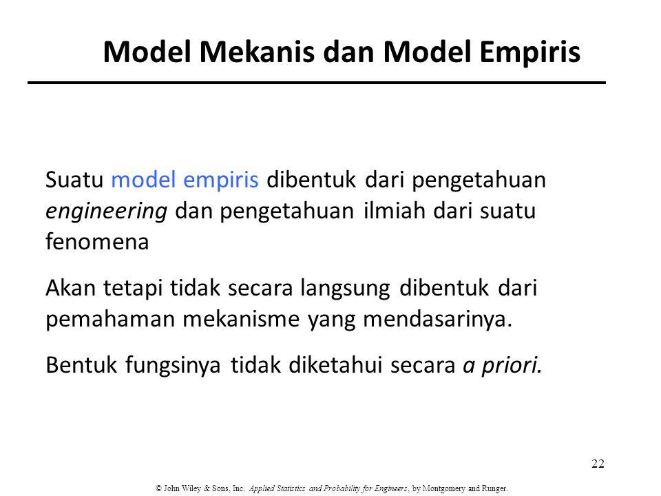 Model Mekanis dan Model Empiris Suatu model empiris dibentuk dari pengetahuan engineering dan pengetahuan ilmiah dari suatu fenomena Akan tetapi tidak