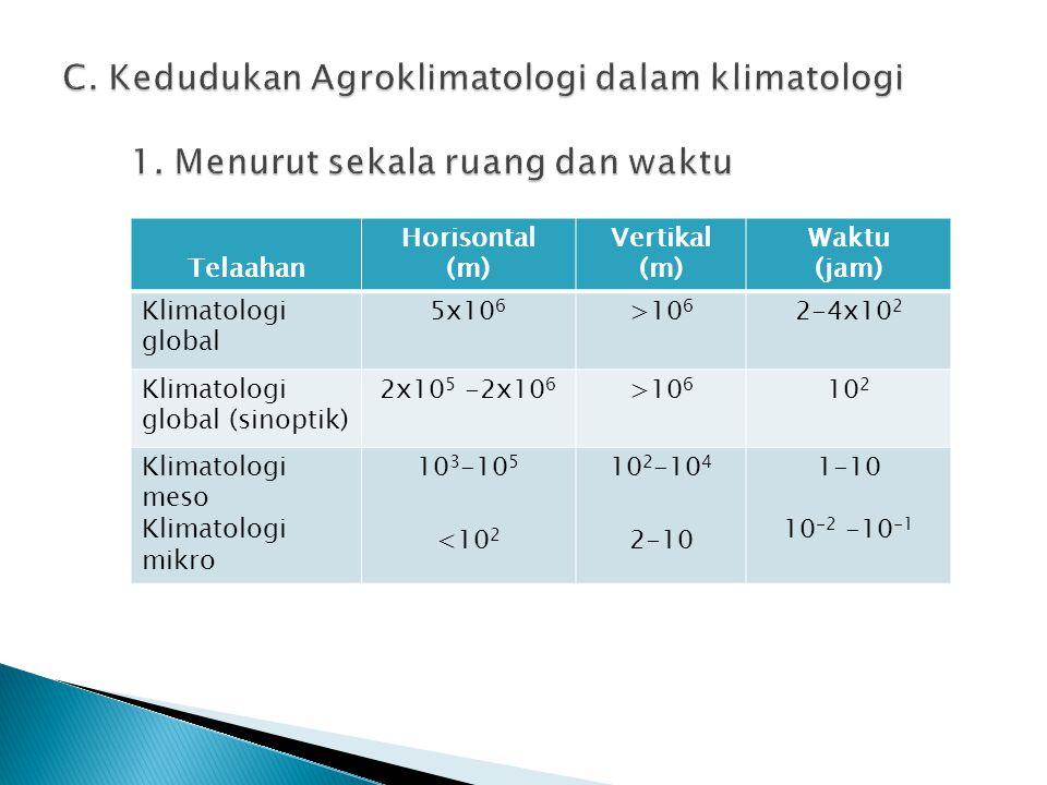 Telaahan Horisontal (m) Vertikal (m) Waktu (jam) Klimatologi global 5x10 6 >10 6 2-4x10 2 Klimatologi global (sinoptik) 2x10 5 -2x10 6 >10 6 10 2 Klim