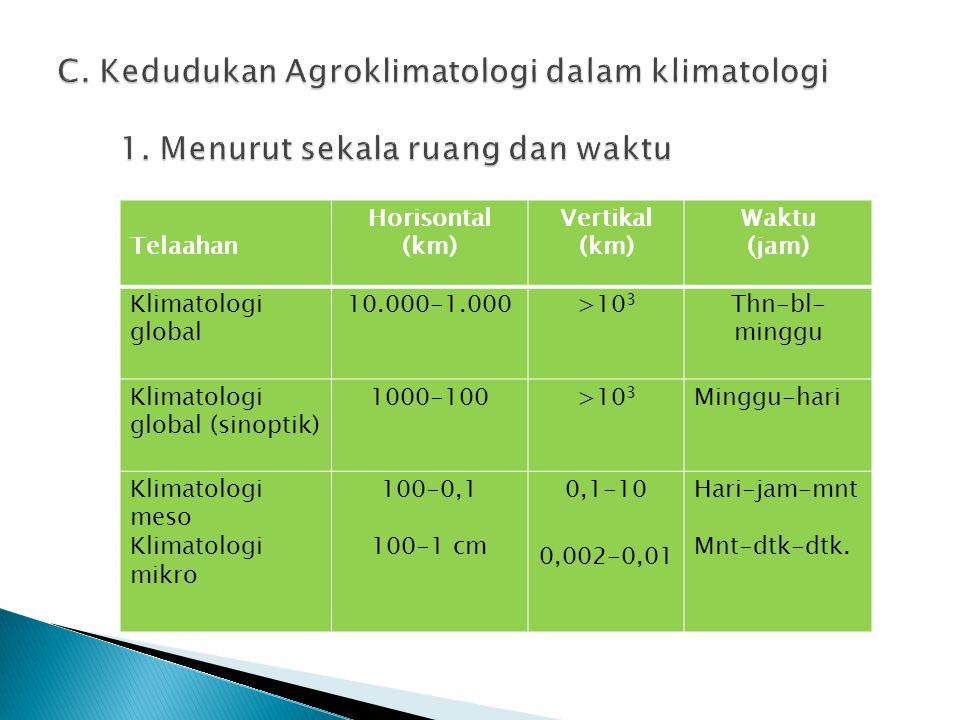 Telaahan Horisontal (km) Vertikal (km) Waktu (jam) Klimatologi global 10.000-1.000>10 3 Thn-bl- minggu Klimatologi global (sinoptik) 1000-100>10 3 Min