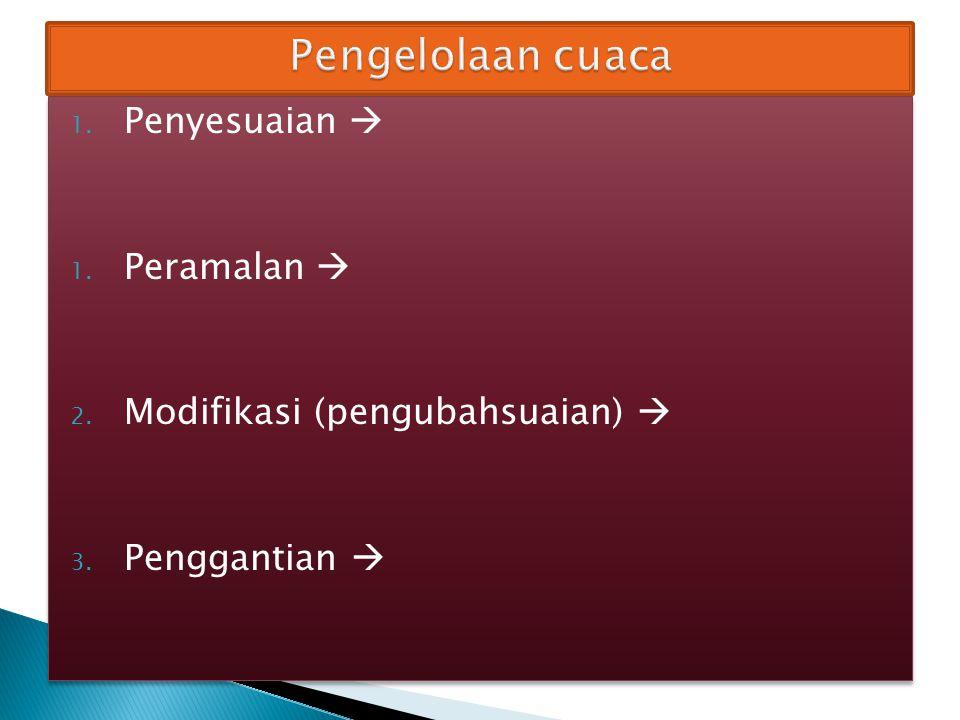 1. Penyesuaian  1. Peramalan  2. Modifikasi (pengubahsuaian)  3. Penggantian  1. Penyesuaian  1. Peramalan  2. Modifikasi (pengubahsuaian)  3.
