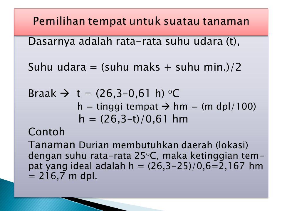 Dasarnya adalah rata-rata suhu udara (t), Suhu udara = (suhu maks + suhu min.)/2 Braak  t = (26,3–0,61 h) o C h = tinggi tempat  hm = (m dpl/100) h