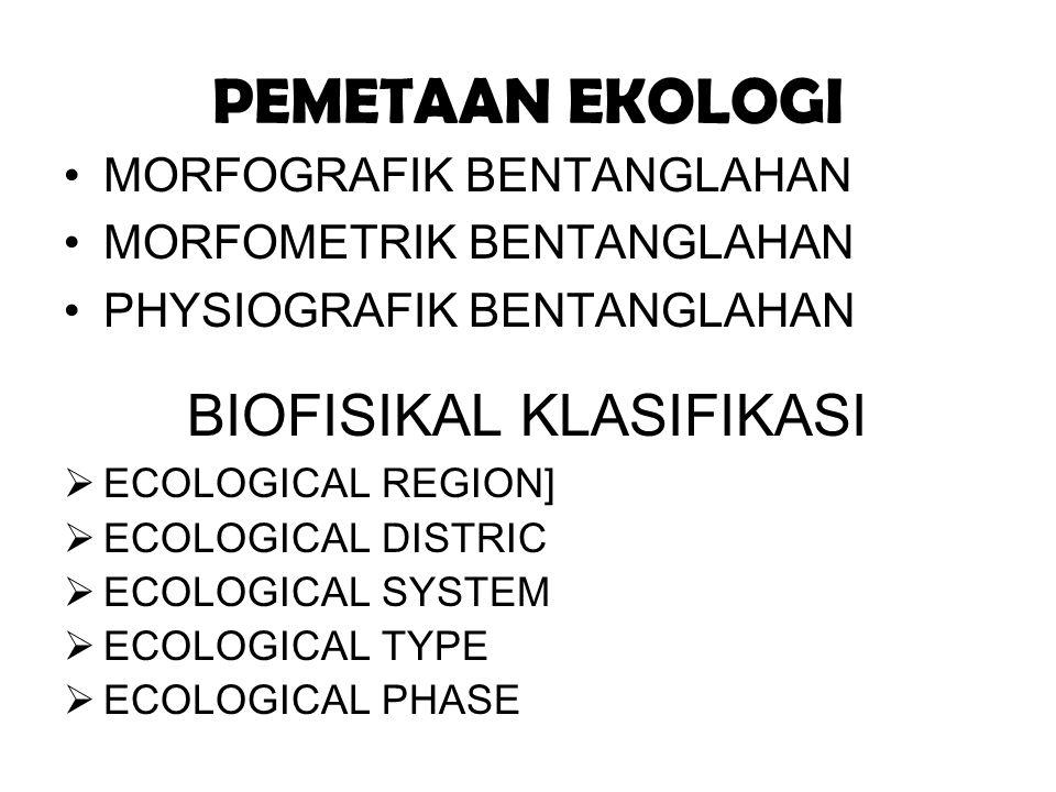 PEMETAAN EKOLOGI  ECOLOGICAL REGION]  ECOLOGICAL DISTRIC  ECOLOGICAL SYSTEM  ECOLOGICAL TYPE  ECOLOGICAL PHASE MORFOGRAFIK BENTANGLAHAN MORFOMETR