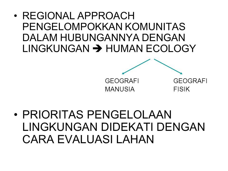 REGIONAL APPROACH PENGELOMPOKKAN KOMUNITAS DALAM HUBUNGANNYA DENGAN LINGKUNGAN  HUMAN ECOLOGYGEOGRAFI MANUSIAFISIK PRIORITAS PENGELOLAAN LINGKUNGAN D