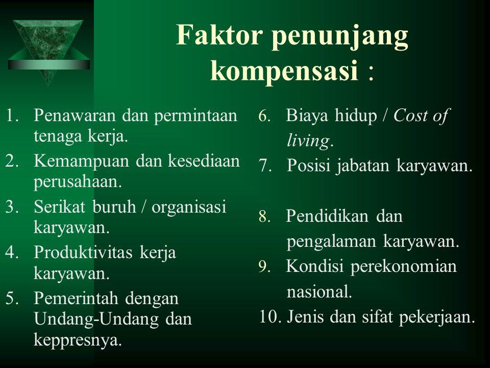 Faktor penunjang kompensasi : 1. Penawaran dan permintaan tenaga kerja. 2. Kemampuan dan kesediaan perusahaan. 3. Serikat buruh / organisasi karyawan.