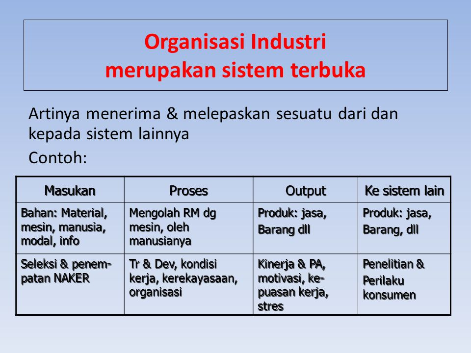 Industrial & Org setting : Practice to solve real word problem seperti job stress, poor job performance Why.