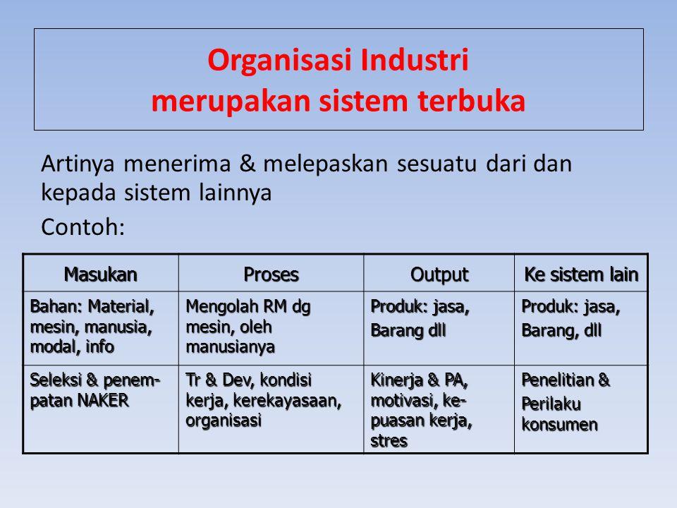 Organisasi Industri merupakan sistem terbuka Artinya menerima & melepaskan sesuatu dari dan kepada sistem lainnya Contoh: MasukanProsesOutput Ke siste