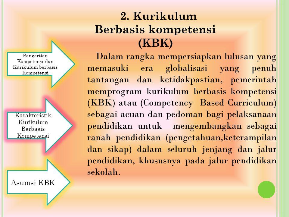 2. Kurikulum Berbasis kompetensi (KBK) Pengertian Kompetensi dan Kurikulum berbasis Kompetensi Karakteristik Kurikulum Berbasis Kompetensi Asumsi KBK