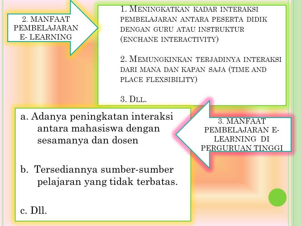 1. M ENINGKATKAN KADAR INTERAKSI PEMBELAJARAN ANTARA PESERTA DIDIK DENGAN GURU ATAU INSTRUKTUR ( ENCHANE INTERACTIVITY ) 2. M EMUNGKINKAN TERJADINYA I