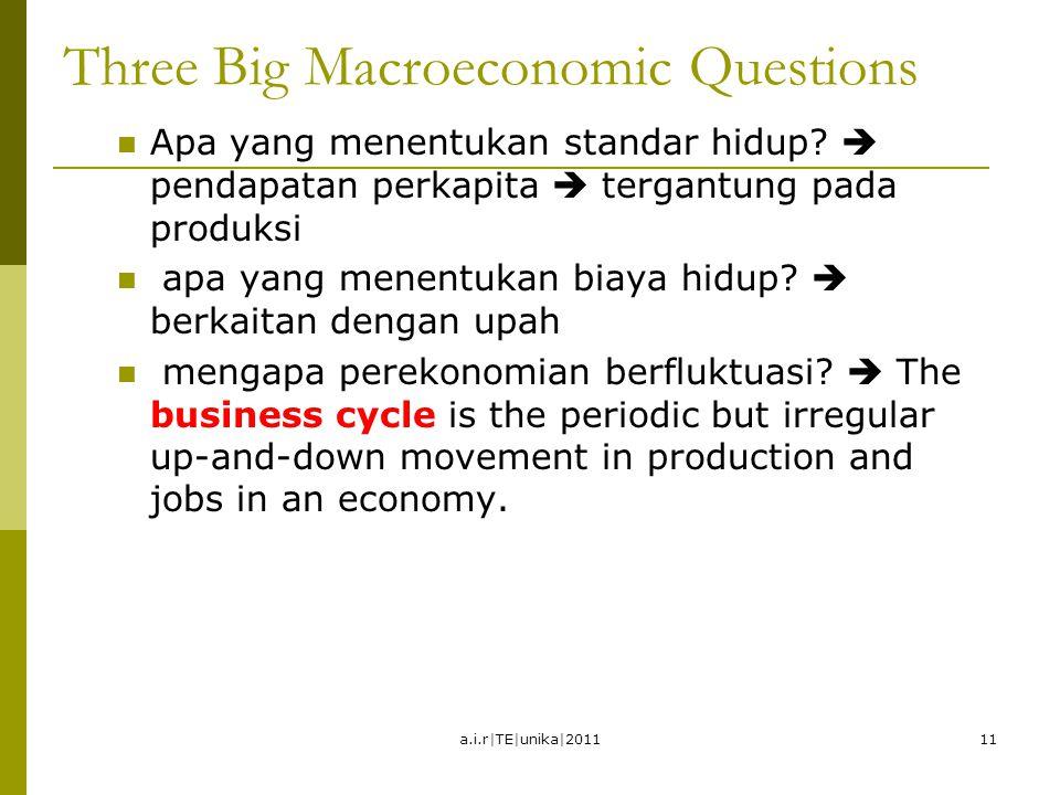 Three Big Macroeconomic Questions Apa yang menentukan standar hidup?  pendapatan perkapita  tergantung pada produksi apa yang menentukan biaya hidup