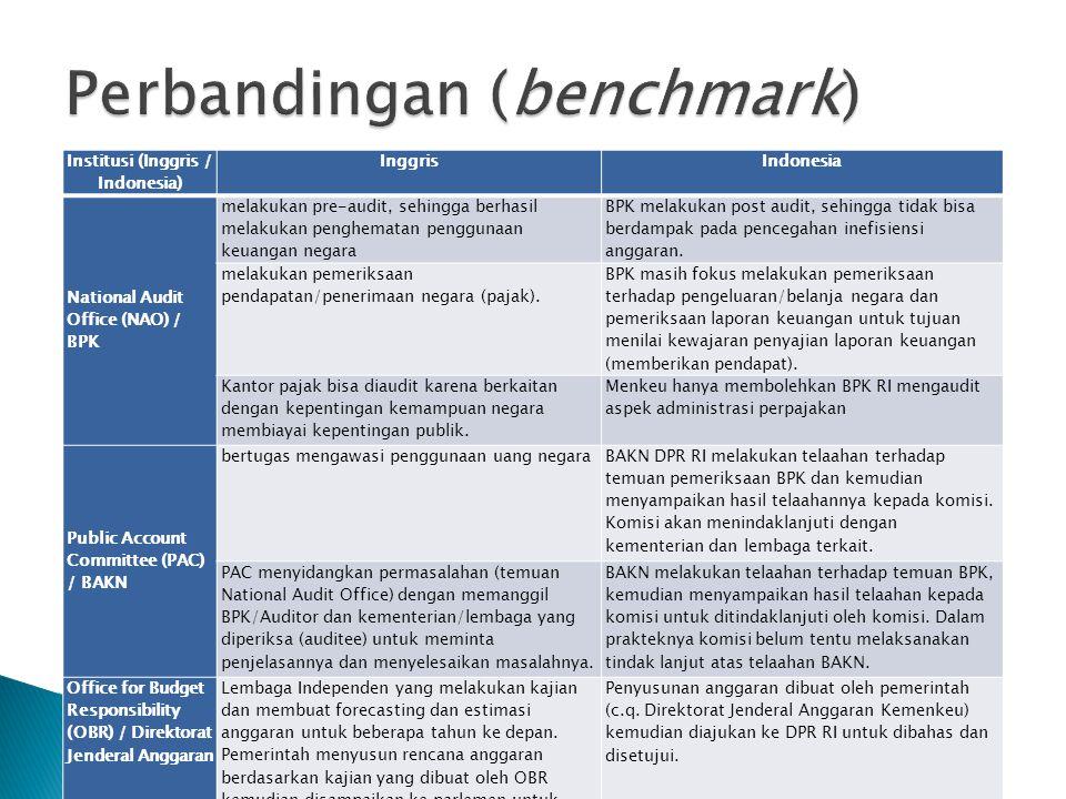 Institusi (Inggris / Indonesia) InggrisIndonesia National Audit Office (NAO) / BPK melakukan pre-audit, sehingga berhasil melakukan penghematan penggu