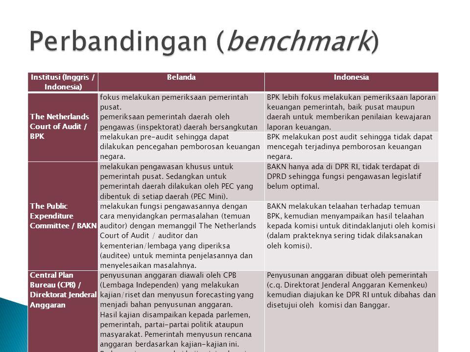Institusi (Inggris / Indonesia) BelandaIndonesia The Netherlands Court of Audit / BPK fokus melakukan pemeriksaan pemerintah pusat. pemeriksaan pemeri