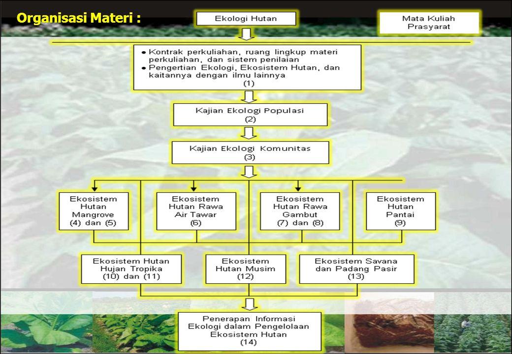 Manfaat Mata Kuliah Mahasiswa dapat mengetahui, memahami, dan menjelaskan tentang pengertian ekosistem hutan tropika, ekologi populasi, ekologi komuni