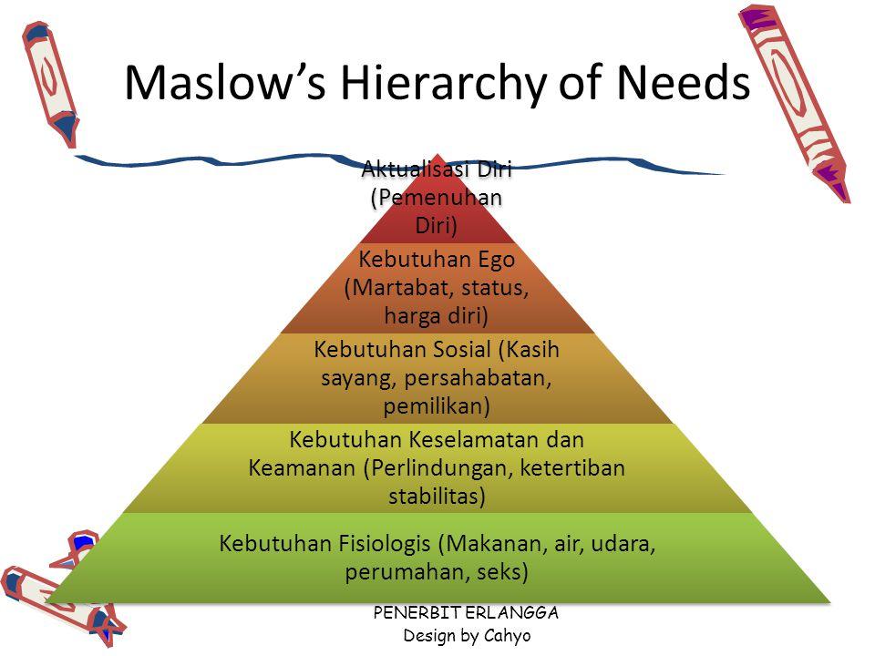 PENERBIT ERLANGGA Design by Cahyo Maslow's Hierarchy of Needs Aktualisasi Diri (Pemenuhan Diri) Kebutuhan Ego (Martabat, status, harga diri) Kebutuhan