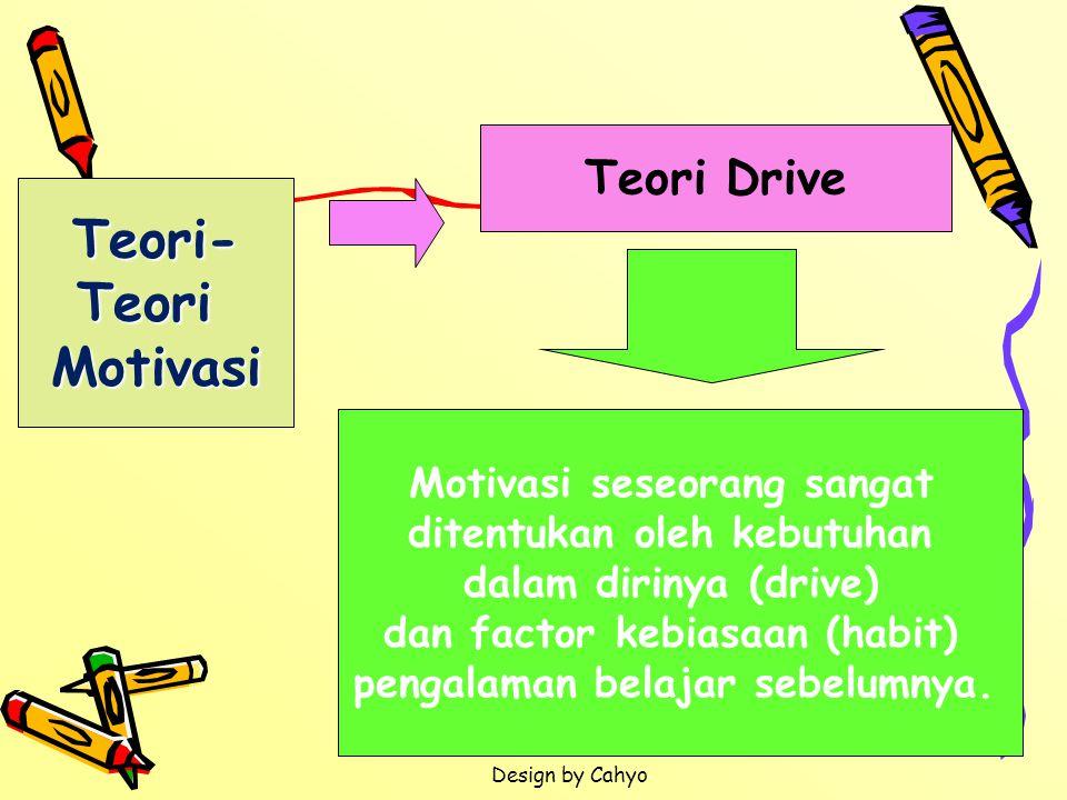 PENERBIT ERLANGGA Design by Cahyo Teori-TeoriMotivasi Motivasi seseorang sangat ditentukan oleh kebutuhan dalam dirinya (drive) dan factor kebiasaan (