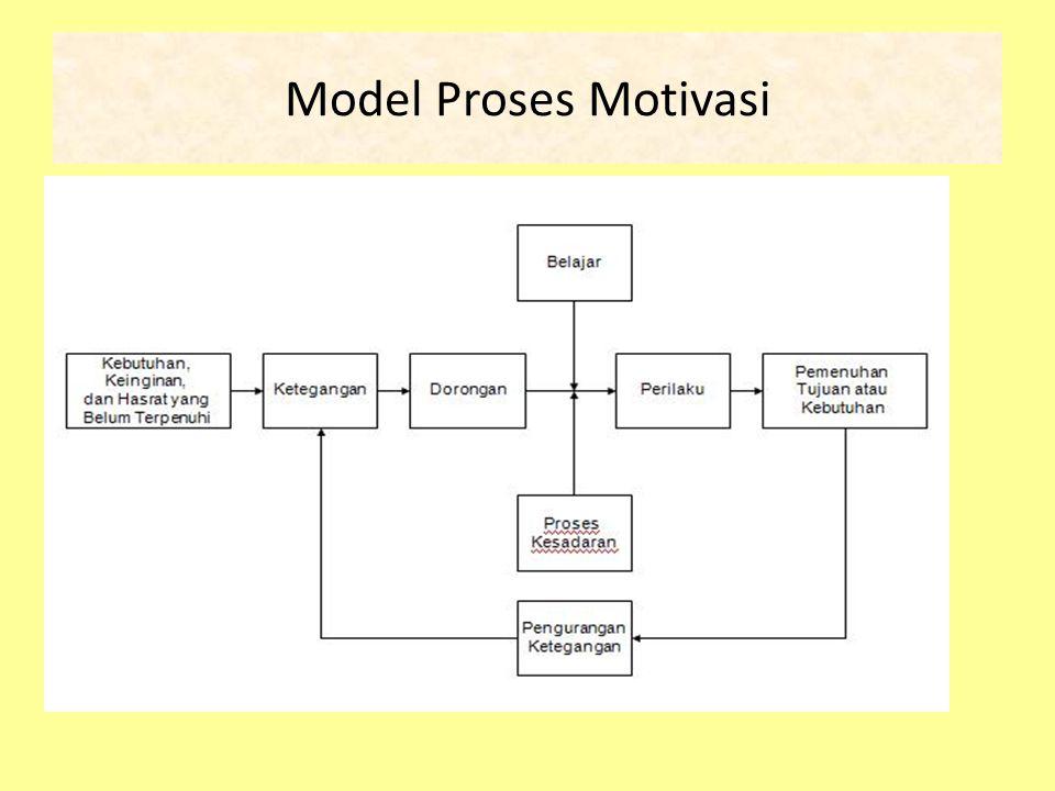 Model Proses Motivasi
