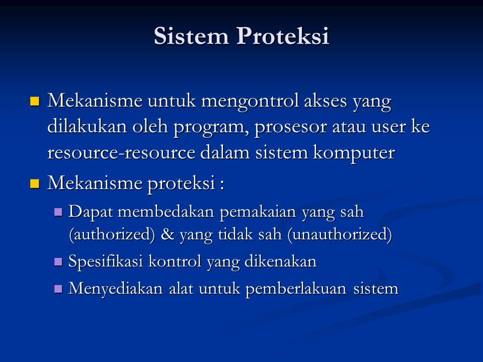 Sistem Proteksi Mekanisme untuk mengontrol akses yang dilakukan oleh program, prosesor atau user ke resource-resource dalam sistem komputer Mekanisme