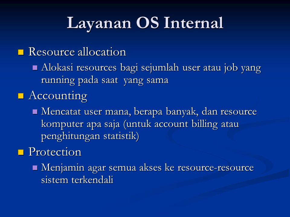 Layanan OS Internal Resource allocation Resource allocation Alokasi resources bagi sejumlah user atau job yang running pada saat yang sama Alokasi res