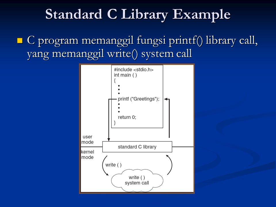 Standard C Library Example C program memanggil fungsi printf() library call, yang memanggil write() system call C program memanggil fungsi printf() li