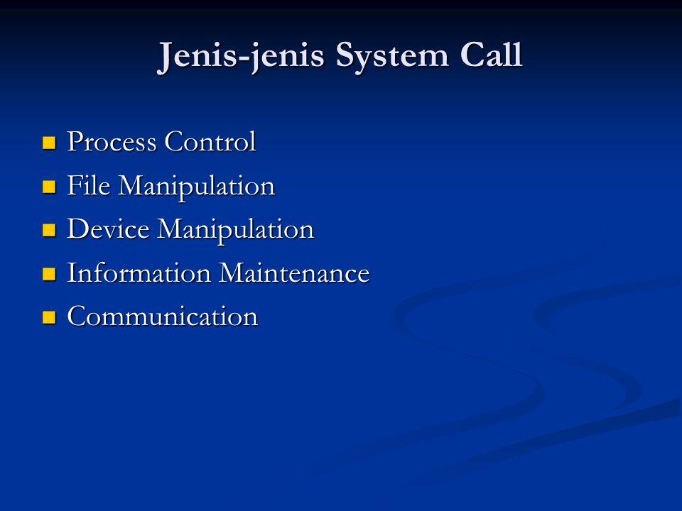 Jenis-jenis System Call Process Control Process Control File Manipulation File Manipulation Device Manipulation Device Manipulation Information Mainte