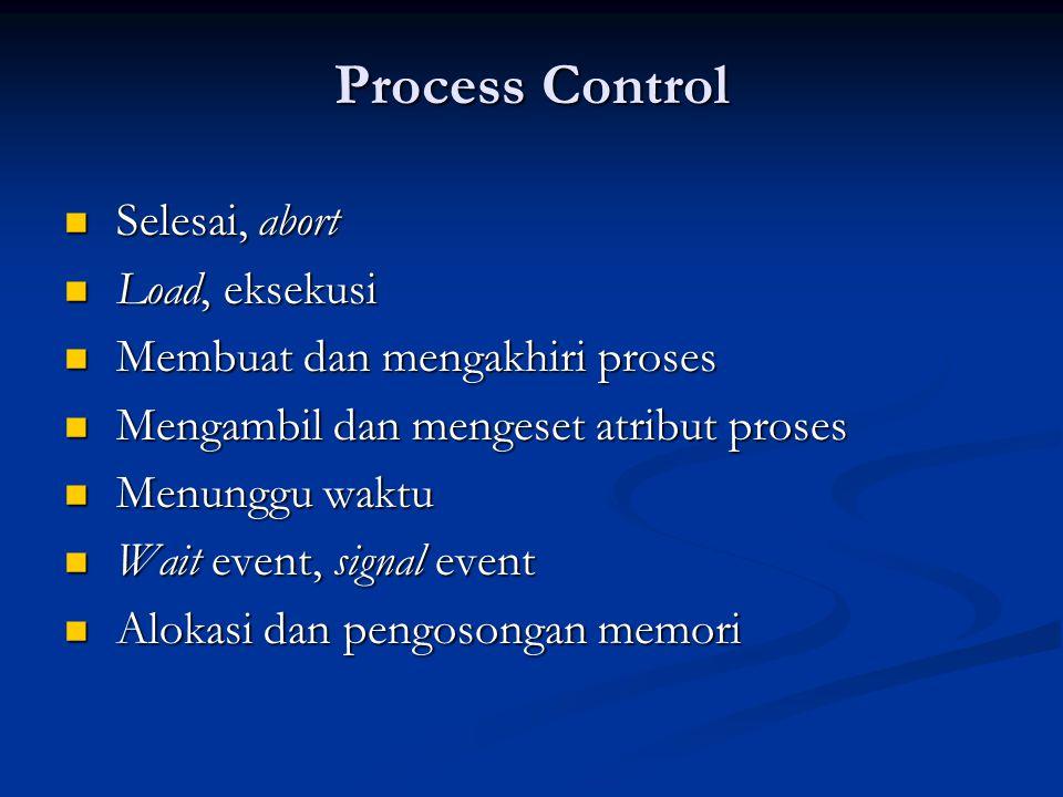 Process Control Selesai, abort Selesai, abort Load, eksekusi Load, eksekusi Membuat dan mengakhiri proses Membuat dan mengakhiri proses Mengambil dan
