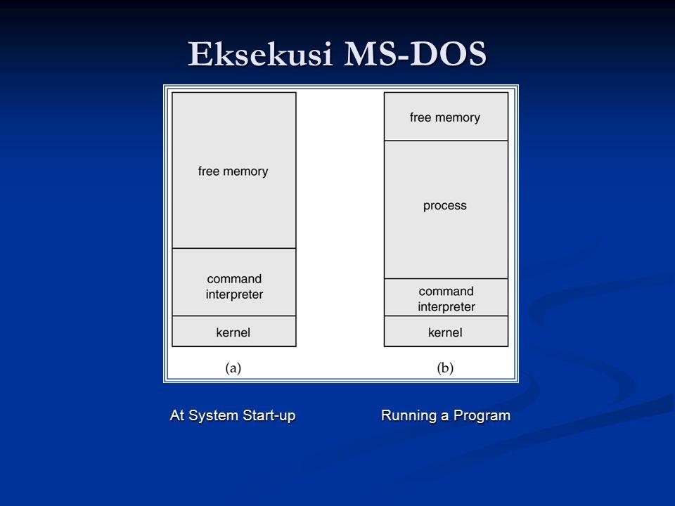 Eksekusi MS-DOS At System Start-up Running a Program