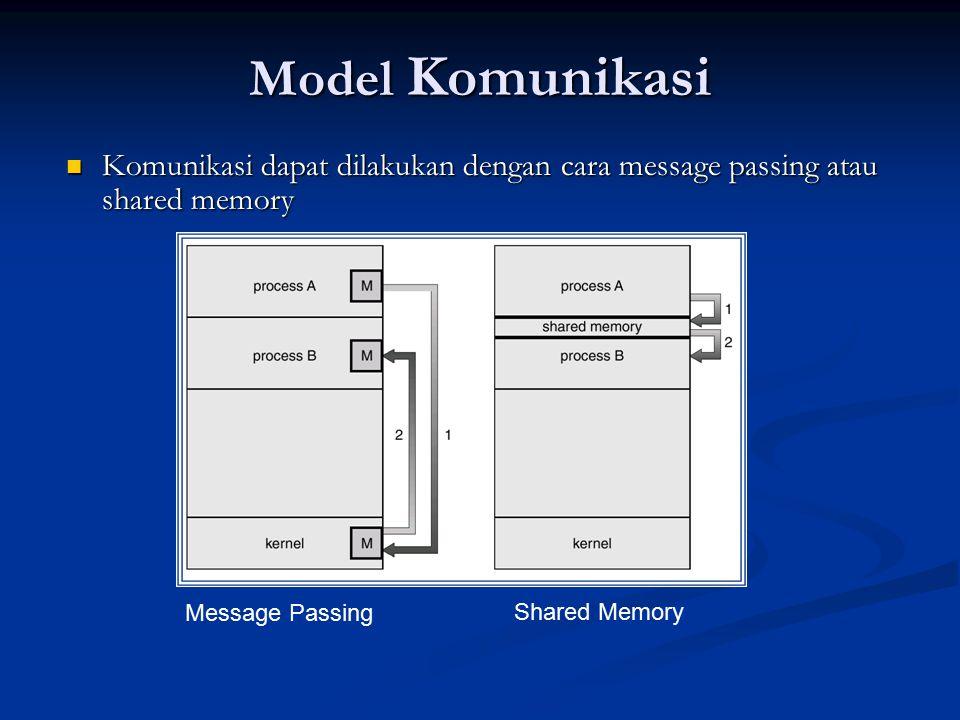 Model Komunikasi Komunikasi dapat dilakukan dengan cara message passing atau shared memory Komunikasi dapat dilakukan dengan cara message passing atau