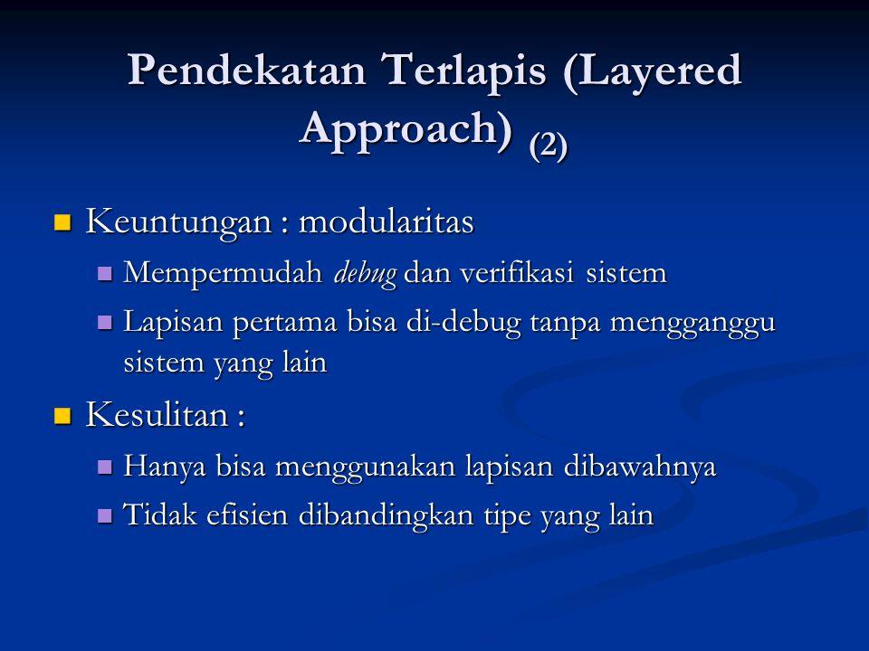 Pendekatan Terlapis (Layered Approach) (2) Keuntungan : modularitas Keuntungan : modularitas Mempermudah debug dan verifikasi sistem Mempermudah debug