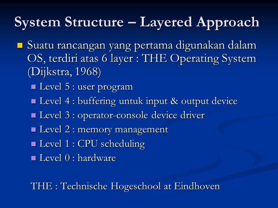 System Structure – Layered Approach Suatu rancangan yang pertama digunakan dalam OS, terdiri atas 6 layer : THE Operating System (Dijkstra, 1968) Suat