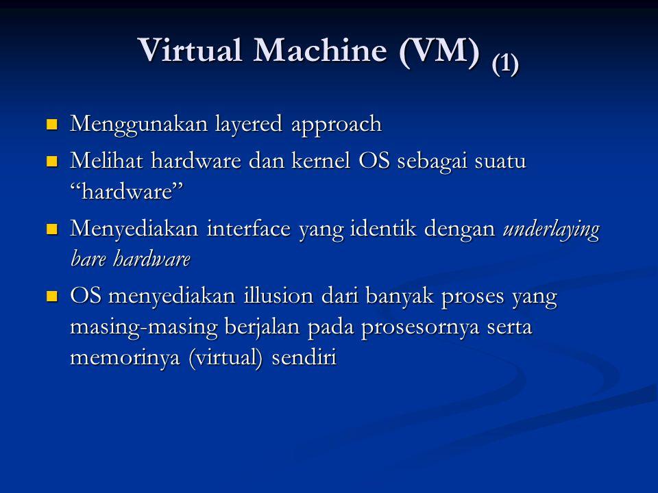 """Virtual Machine (VM) (1) Menggunakan layered approach Menggunakan layered approach Melihat hardware dan kernel OS sebagai suatu """"hardware"""" Melihat har"""