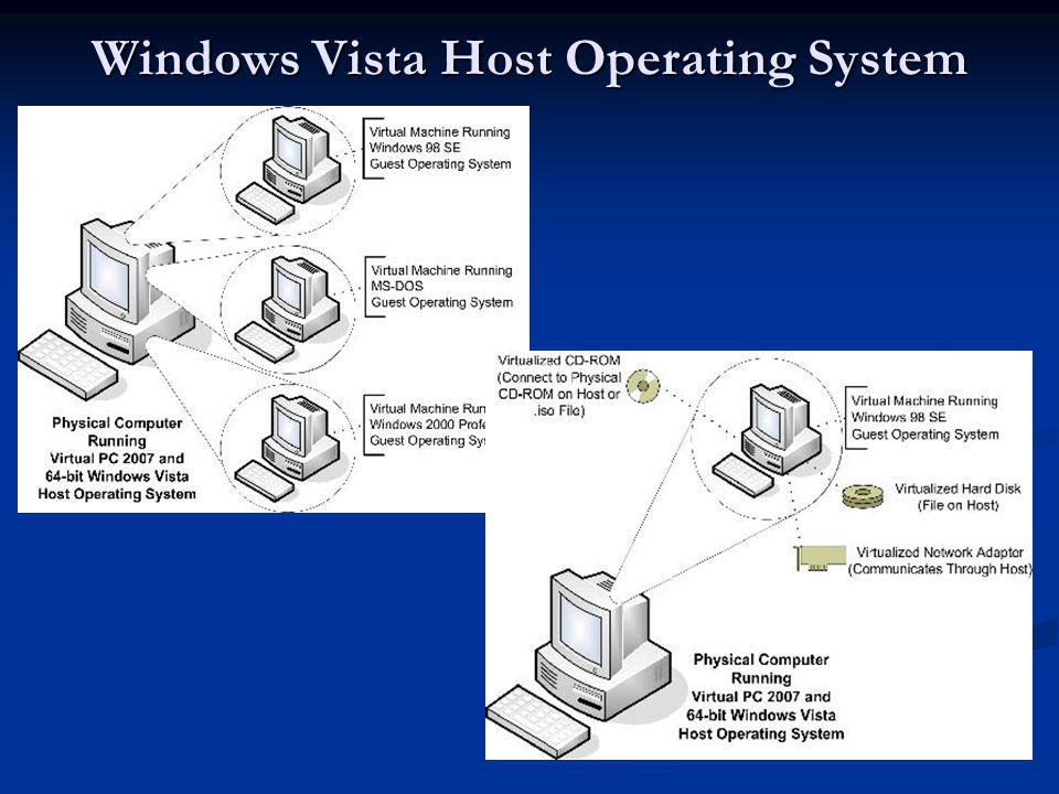 Windows Vista Host Operating System