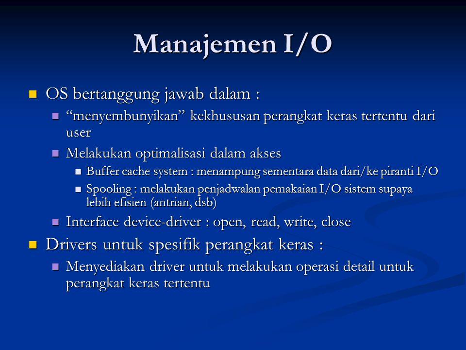 "Manajemen I/O OS bertanggung jawab dalam : OS bertanggung jawab dalam : ""menyembunyikan"" kekhususan perangkat keras tertentu dari user ""menyembunyikan"