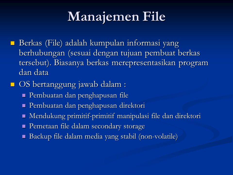 Keuntungan & Kerugian VM (2) Pengembangan sistem dilakukan pada VM sehingga tidak menganggu OS Pengembangan sistem dilakukan pada VM sehingga tidak menganggu OS Konsep VM sulit diimplementasi akibat perlunya menyediakan duplikat yang persis dari mesin dibawahnya (underlaying machine) Konsep VM sulit diimplementasi akibat perlunya menyediakan duplikat yang persis dari mesin dibawahnya (underlaying machine) Harus punya virtual-user mode dan virtual-monitor mode yang keduanya berjalan di-physical mode.