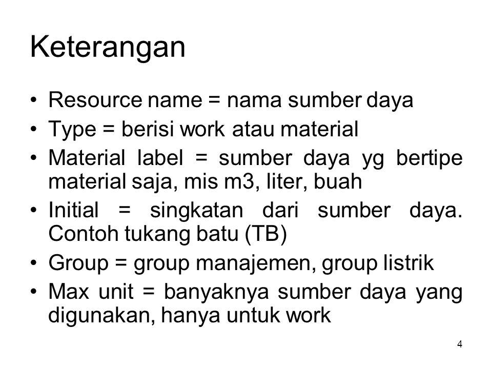 4 Keterangan Resource name = nama sumber daya Type = berisi work atau material Material label = sumber daya yg bertipe material saja, mis m3, liter, b