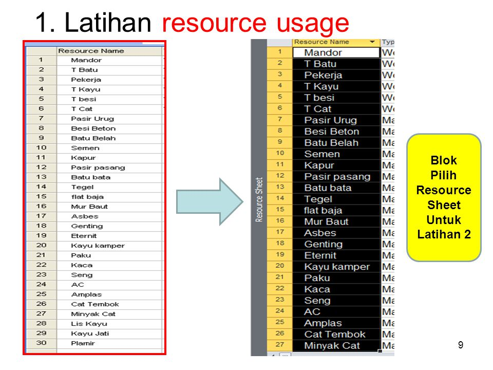 9 1. Latihan resource usage Blok Pilih Resource Sheet Untuk Latihan 2