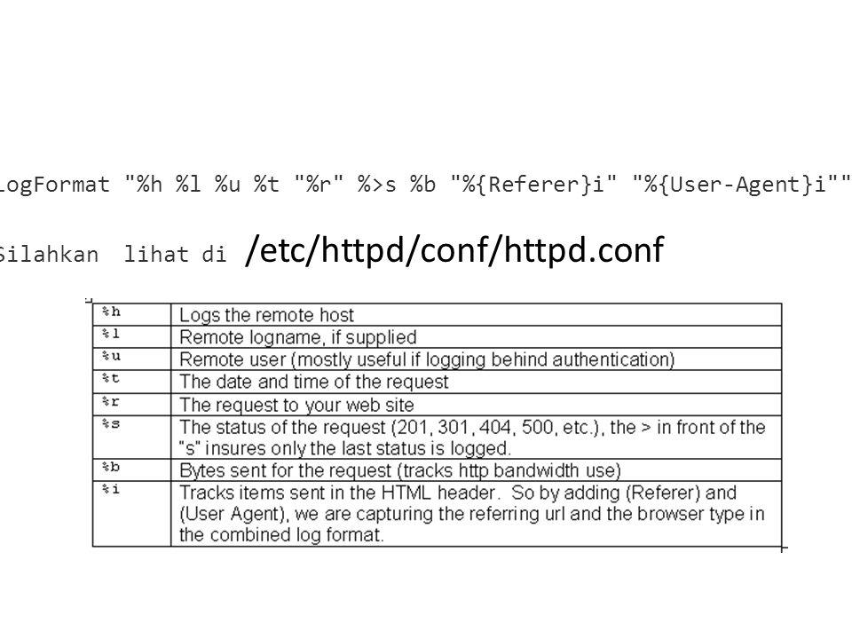 LogFormat %h %l %u %t %r %>s %b %{Referer}i %{User-Agent}i combined Silahkan lihat di /etc/httpd/conf/httpd.conf