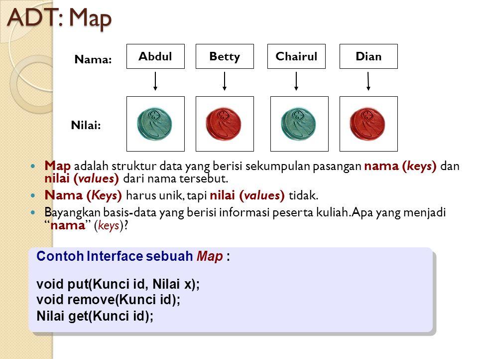 ADT: Map Map adalah struktur data yang berisi sekumpulan pasangan nama (keys) dan nilai (values) dari nama tersebut.