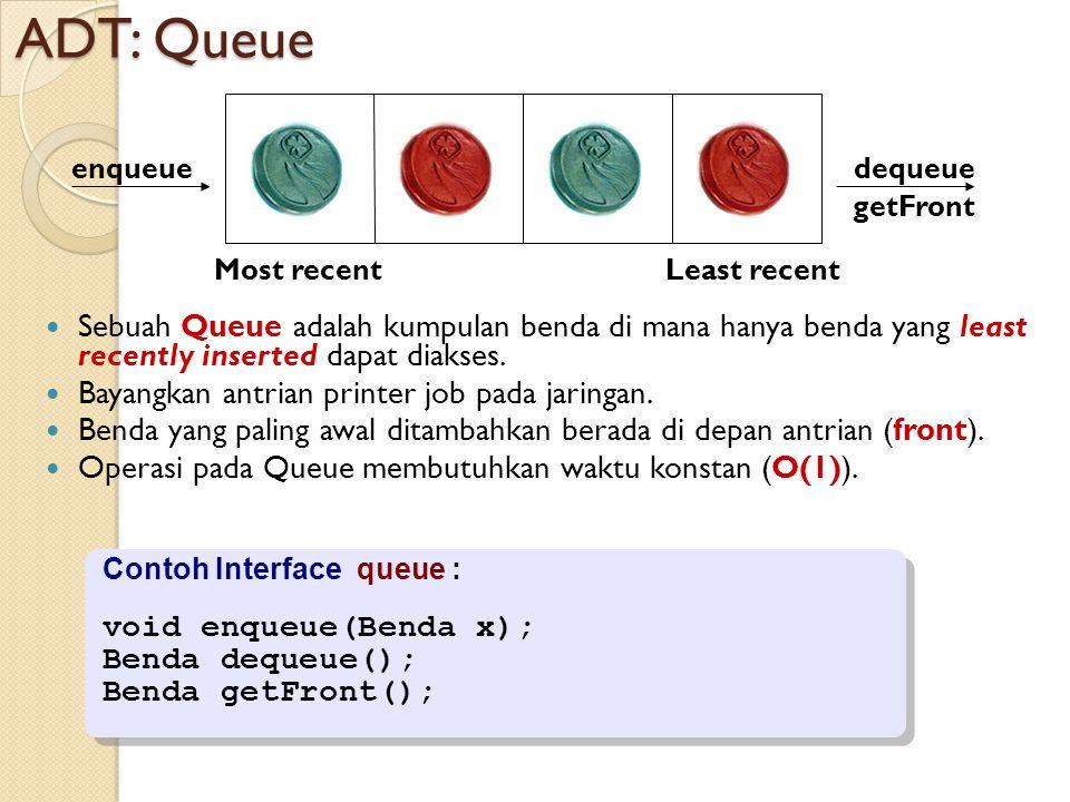 ADT: Queue Sebuah Queue adalah kumpulan benda di mana hanya benda yang least recently inserted dapat diakses.