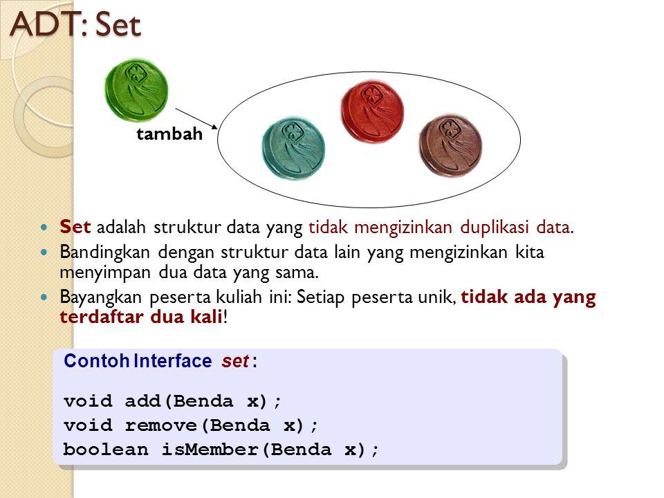 ADT: Set Set adalah struktur data yang tidak mengizinkan duplikasi data.