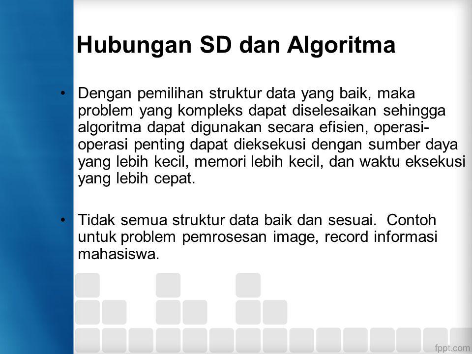 ADT dan UDT atau Tipe Data Bentukan Bahasa pemrograman bisa memiliki tipe data: –Built-in : sudah tersedia oleh bahasa pemrograman tersebut Tidak berorientasi pada persoalan yang dihadapi.