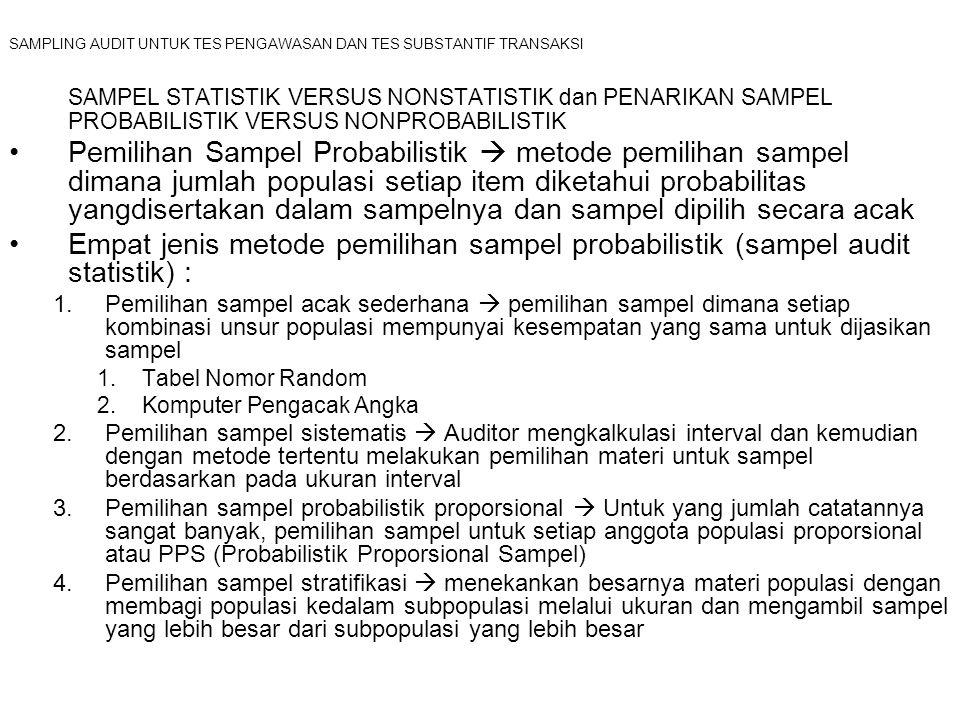 SAMPLING AUDIT UNTUK TES PENGAWASAN DAN TES SUBSTANTIF TRANSAKSI SAMPEL STATISTIK VERSUS NONSTATISTIK dan PENARIKAN SAMPEL PROBABILISTIK VERSUS NONPROBABILISTIK Pemilihan Sampel Nonprobabilistik  metode pemilihan sampel dimana auditor lebih menggunakan pertimbangan profesional Tiga jenis metode pemilihan sampel Nonprobabilistik (sampel audit nonstatistik) : 1.Pemilihan sampel langsung  berdasarkan pada pertimbangan ukuran yang dibuat oleh auditor 1.Materi yang paling mungkin berisi kesalahan 2.Materi yang berisi karakteristik populasi terpilih 3.Materi yang berkaitan dengan jumlah uang yang besar 2.Pemilihan sampel blok  pemilihan beberapa materi secara berurutan 3.Pemilhan sampel sembarang  Auditor memilih materi populasi tanpa melihat ukuran, sumber atau karakteristik Sampel Nonstatistik  auditor tidak mengukur resiko sampel