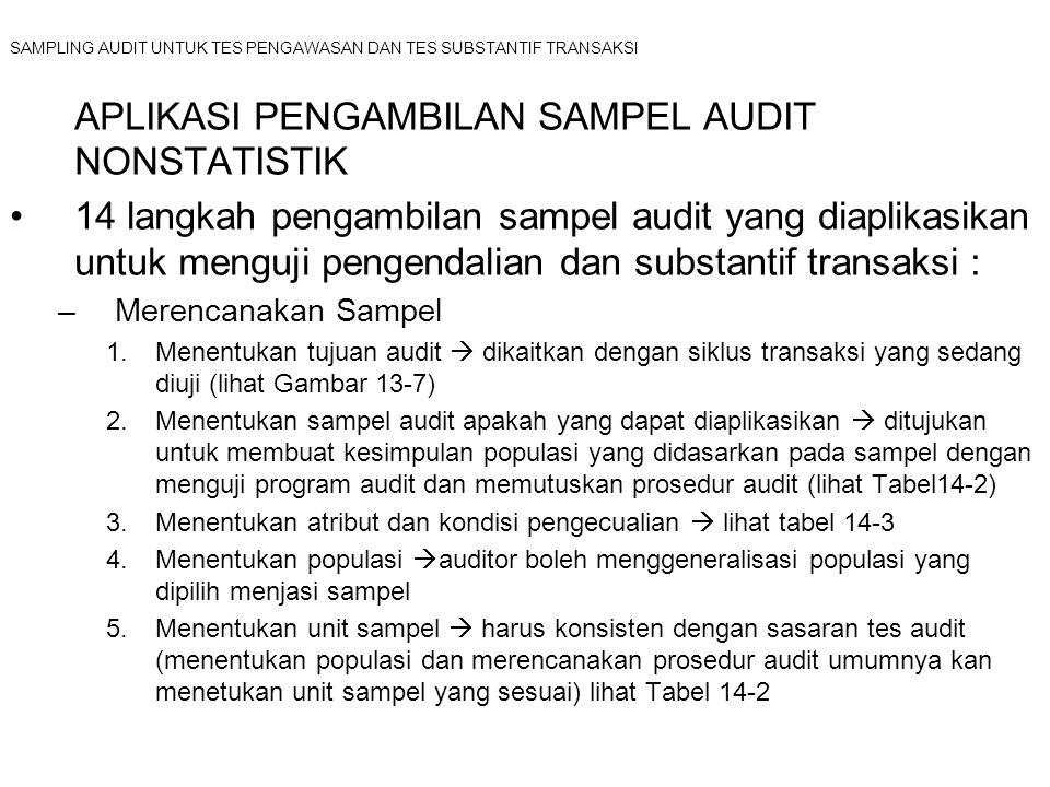 SAMPLING AUDIT UNTUK TES PENGAWASAN DAN TES SUBSTANTIF TRANSAKSI APLIKASI PENGAMBILAN SAMPEL AUDIT NONSTATISTIK 14 langkah pengambilan sampel audit yang diaplikasikan untuk menguji pengendalian dan substantif transaksi : –Merencanakan Sampel 6.Menentukan toleransi tingkat pengecualian  Tolerable Exceortion Rate (TER), merupakan pertimbangan auditor untuk populasi dan akan digunakan sebagai penilaian resiko pengawasan dan/atau jumlah kesalahan transaksi keuangan yang terjadi selama perencanaan dibuat 7.Menentukan resiko yang dapat diterima dalam menilai resiko pengawasan terlalu rendah  Acceptable Risk of Assesing Control Risk too Low (ARACR), resiko auditor dalam menerima pengawasan yang efektif ketika tingkat pengecualian populasi lebih besar dibanding TER (ukuran resiko sample auditor) 8.Menentukan tingkat pengecualian populasi  Estimated Population Exception Rate (EPER), merupakan ukuran sampel yang kecil dengan tingkat pengecualian yang dapat ditolerir 9.Menentukan ukuran sampel awal  4 faktor yang digunakan : ukuran populasi, TER, ARACR dan EPER