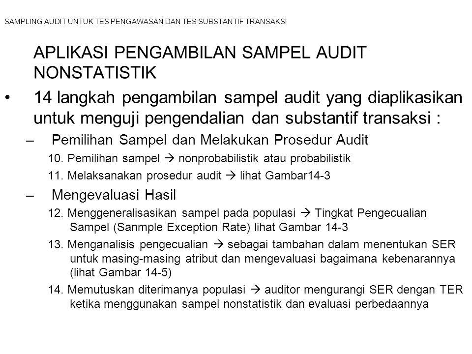 SAMPLING AUDIT UNTUK TES PENGAWASAN DAN TES SUBSTANTIF TRANSAKSI APLIKASI PENGAMBILAN SAMPEL AUDIT NONSTATISTIK Empat tindakan ketika auditor menyimpulkan TER dan SER terlalu kecil untuk populasi bisa diterima : 1.Merevisi TER atau ARACR 2.Memperbesar ukuran sampel 3.Revisi penilaian resiko pengawasan 4.Berkomunikasi dengan Komite Audit atau Manajemen Dikumentasi yang memadai  lihat Gambar 14-2 sampai 14-6