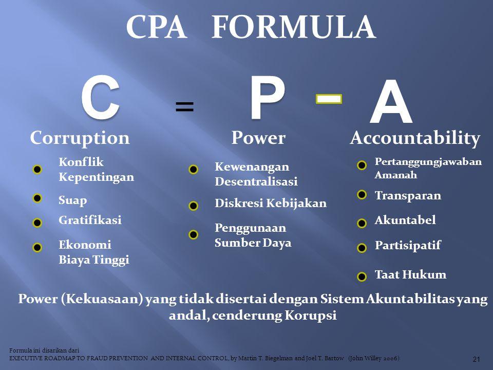 C C CorruptionPowerAccountability A P P = CPA FORMULA Konflik Kepentingan Suap Gratifikasi Ekonomi Biaya Tinggi Formula ini disarikan dari EXECUTIVE R