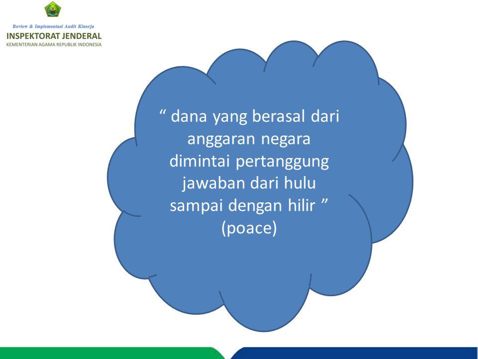 Audit Kinerja Perspektif Keuangan Perspektif Pembelajaran dan Pertumbuhan Perspektif Internal Proses Perspektif Stakeholder Indikator Kinerja (KPI) - TP, TS, TW