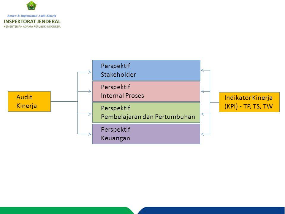 Audit Kinerja Perspektif Keuangan Perspektif Pembelajaran dan Pertumbuhan Perspektif Internal Proses Perspektif Stakeholder Indikator Kinerja (KPI) -