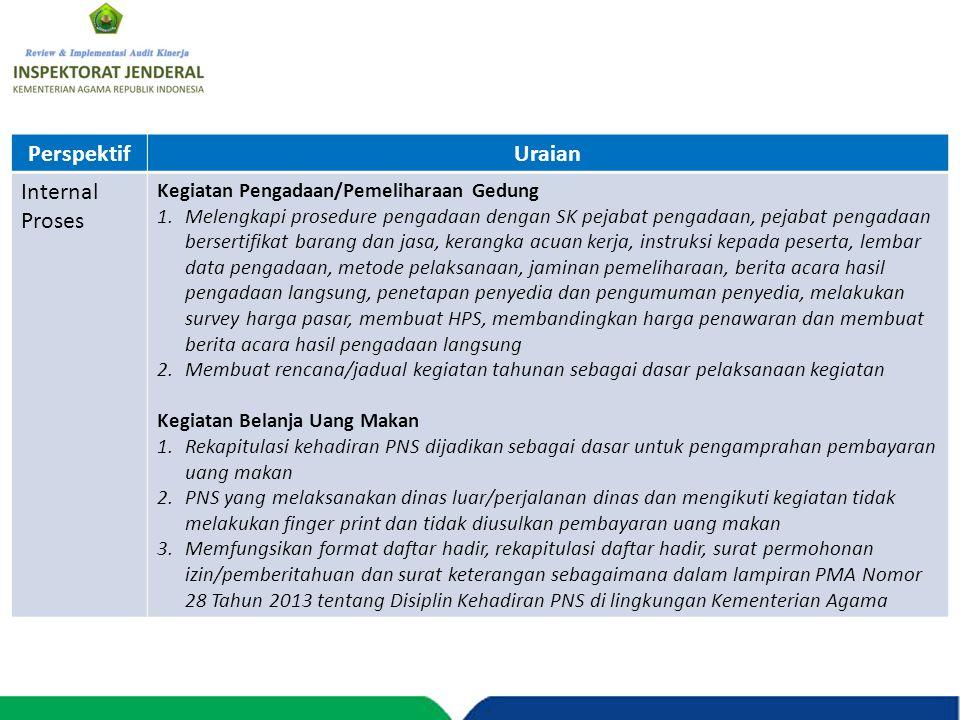 PerspektifUraian Internal Proses Kegiatan Pengadaan/Pemeliharaan Gedung 1.Melengkapi prosedure pengadaan dengan SK pejabat pengadaan, pejabat pengadaa