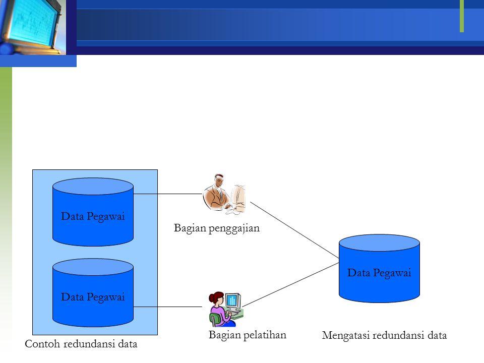Data Pegawai Bagian penggajian Bagian pelatihan Data Pegawai Contoh redundansi data Mengatasi redundansi data